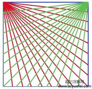 artcam绘制位图直线