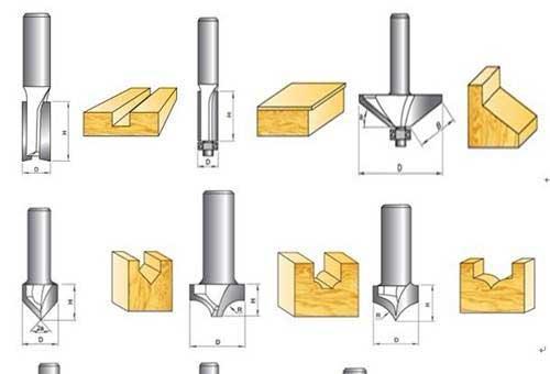 木工雕刻刀铣刀的选用_木工铣刀该如何选用